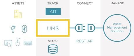 Image of IGEL Asset Inventory Tracker AIT Lizenz