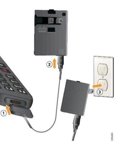 Image of Cisco CP-PWR-8821 Netzadapter (Schweizer Ausführung)