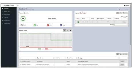 Image of Allied Telesis VistaManager SNMP Plug-In